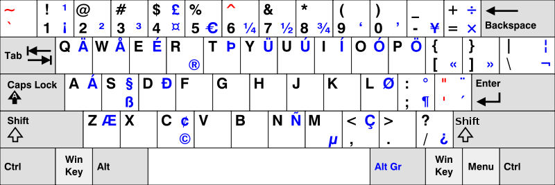Typing Diacriticals Or Accented Characters In Windows